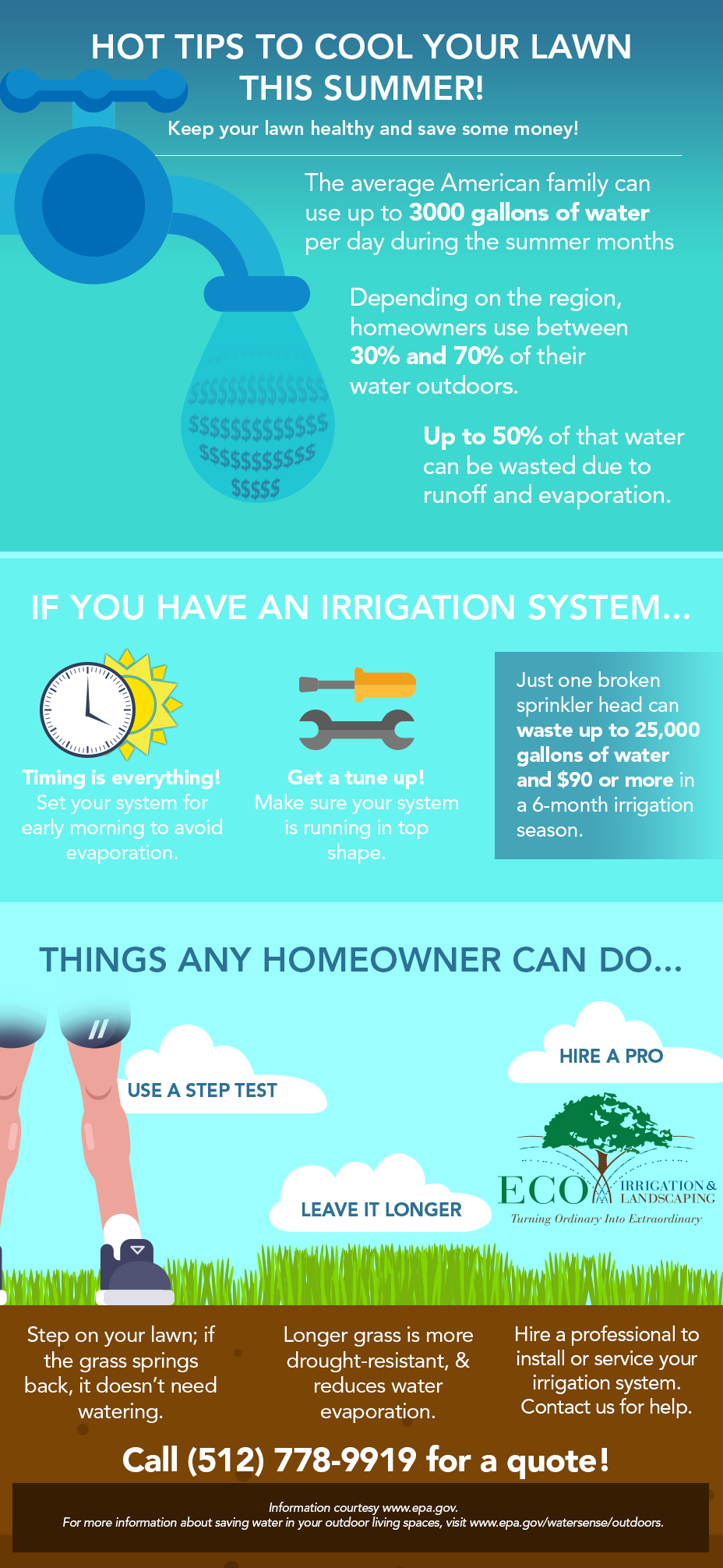 Lawn Care Tips from Eco Irrigation & Landscaping